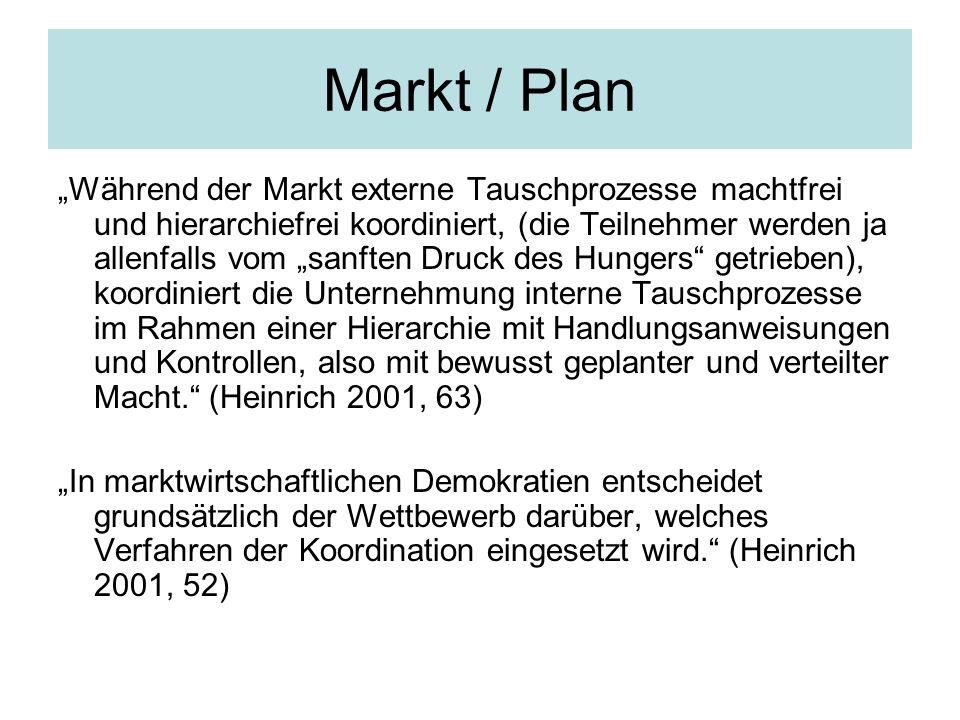 Markt / Plan
