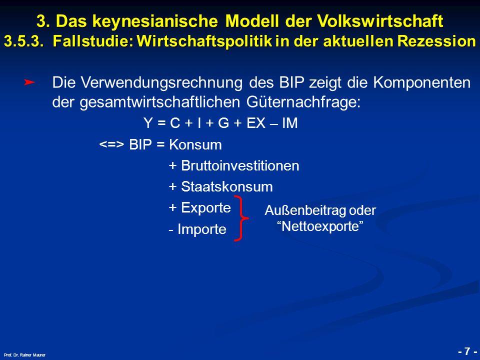 Außenbeitrag oder Nettoexporte