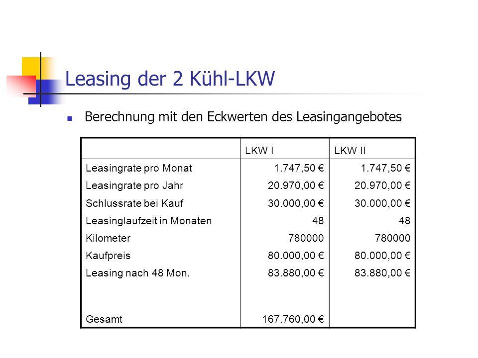 Leasing der 2 Kühl-LKW Berechnung mit den Eckwerten des Leasingangebotes. LKW I. LKW II. Leasingrate pro Monat.