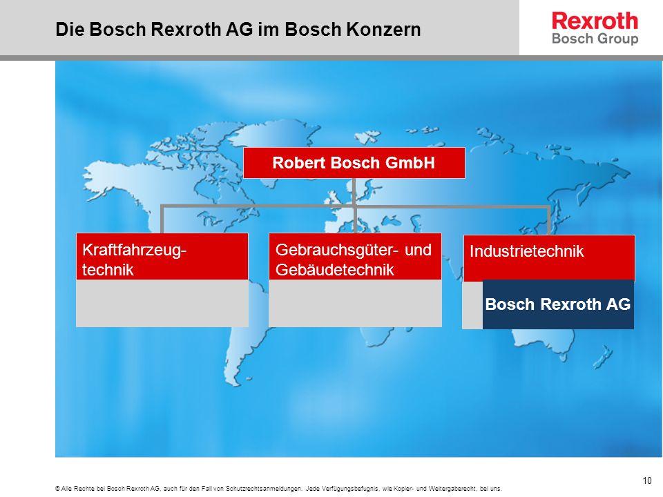 Die Bosch Rexroth AG im Bosch Konzern