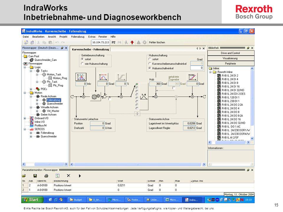 IndraWorks Inbetriebnahme- und Diagnoseworkbench