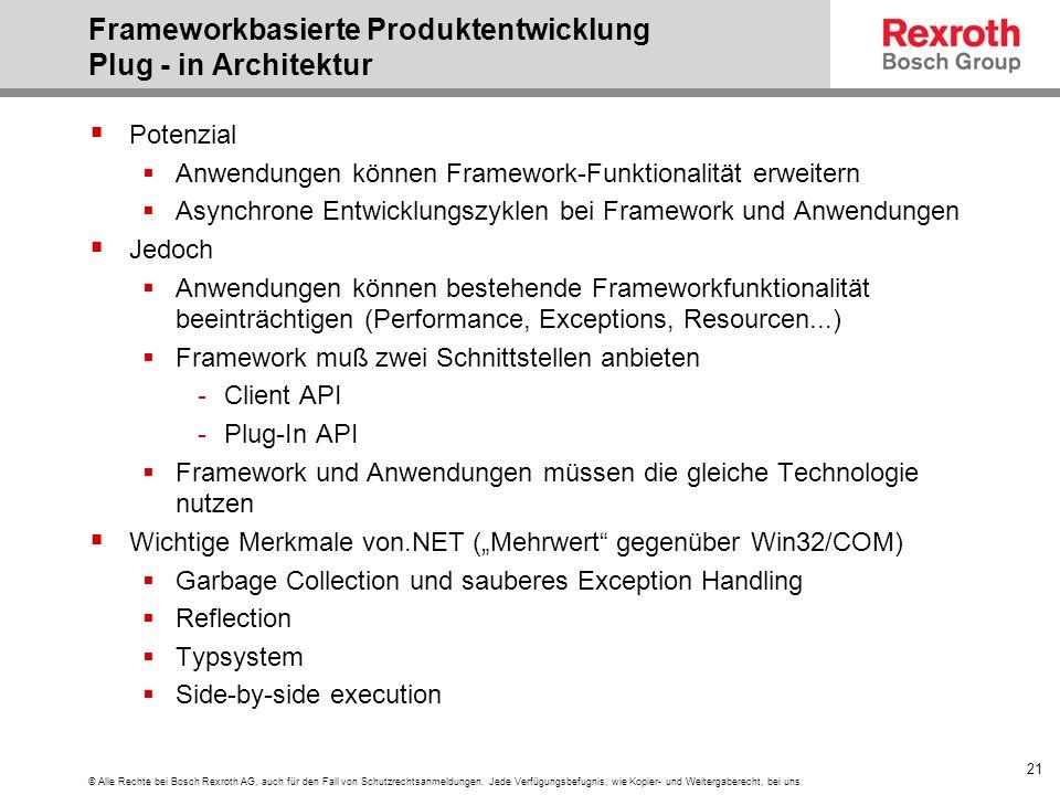 Frameworkbasierte Produktentwicklung Plug - in Architektur