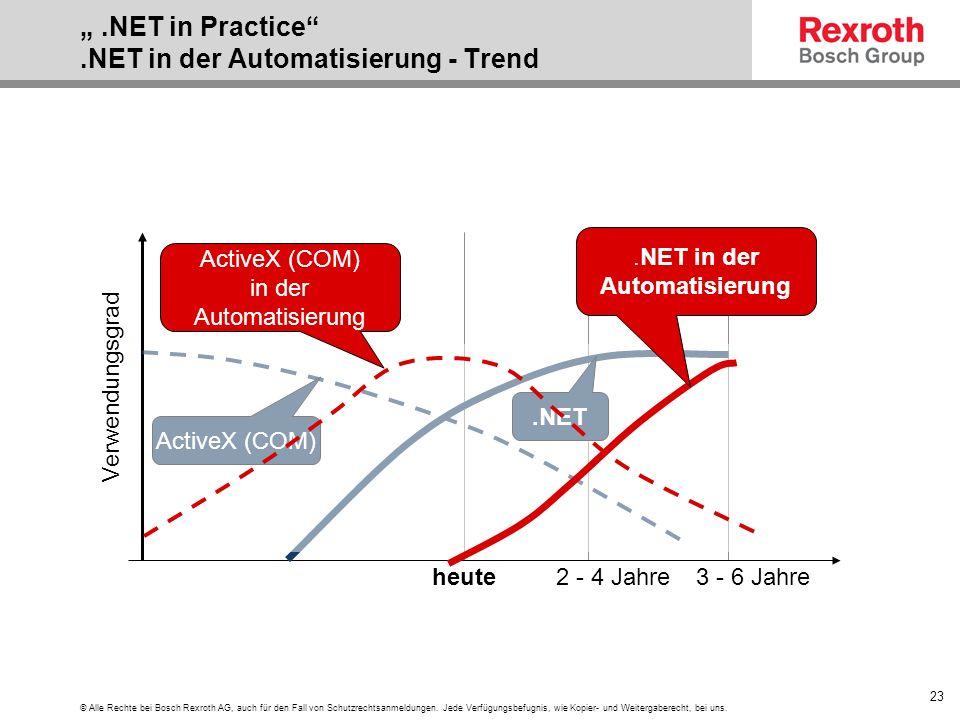 """"""" .NET in Practice .NET in der Automatisierung - Trend"""