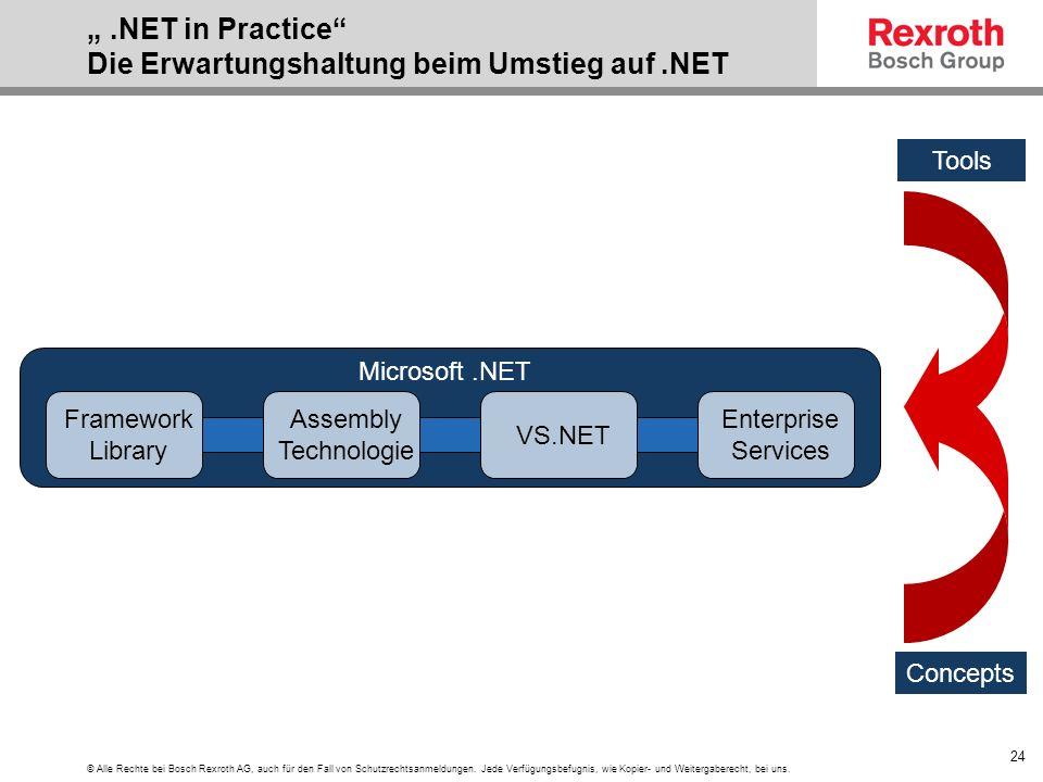 """"""" .NET in Practice Die Erwartungshaltung beim Umstieg auf .NET"""