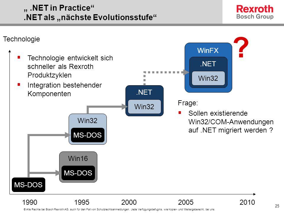 """"""" .NET in Practice .NET als """"nächste Evolutionsstufe"""