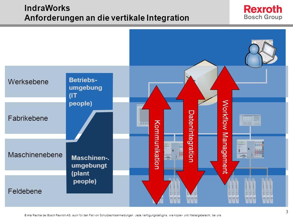 IndraWorks Anforderungen an die vertikale Integration