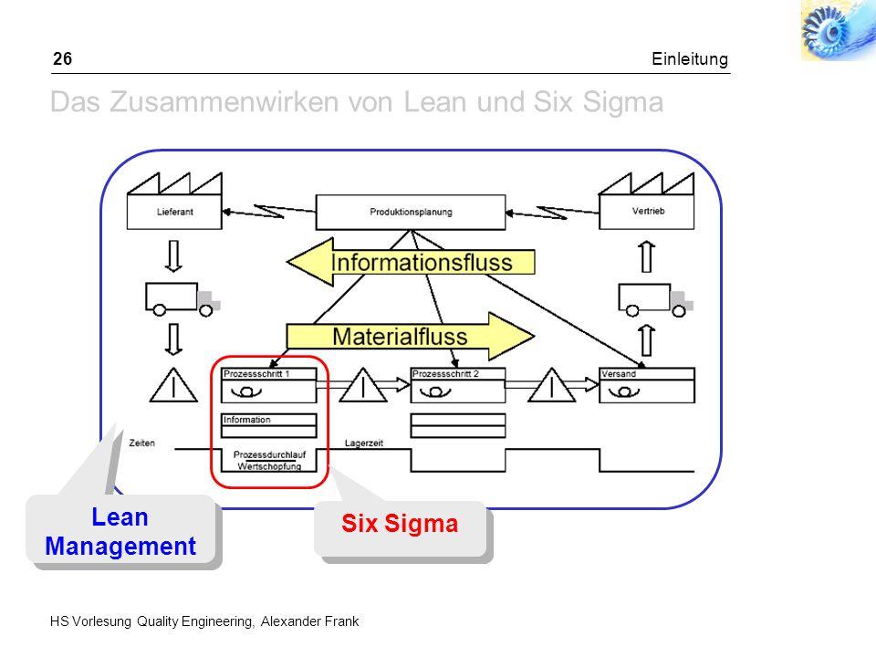 Y = f (x1 .... xn) Der Focus von Six Sigma Einleitung