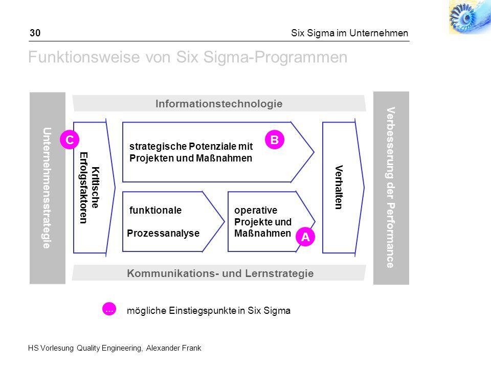 Das Zusammenwirken von Lean und Six Sigma