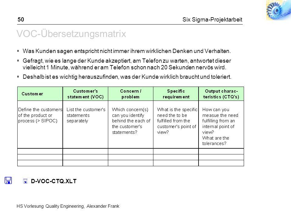 Was sind geeignete Six Sigma-Projekte