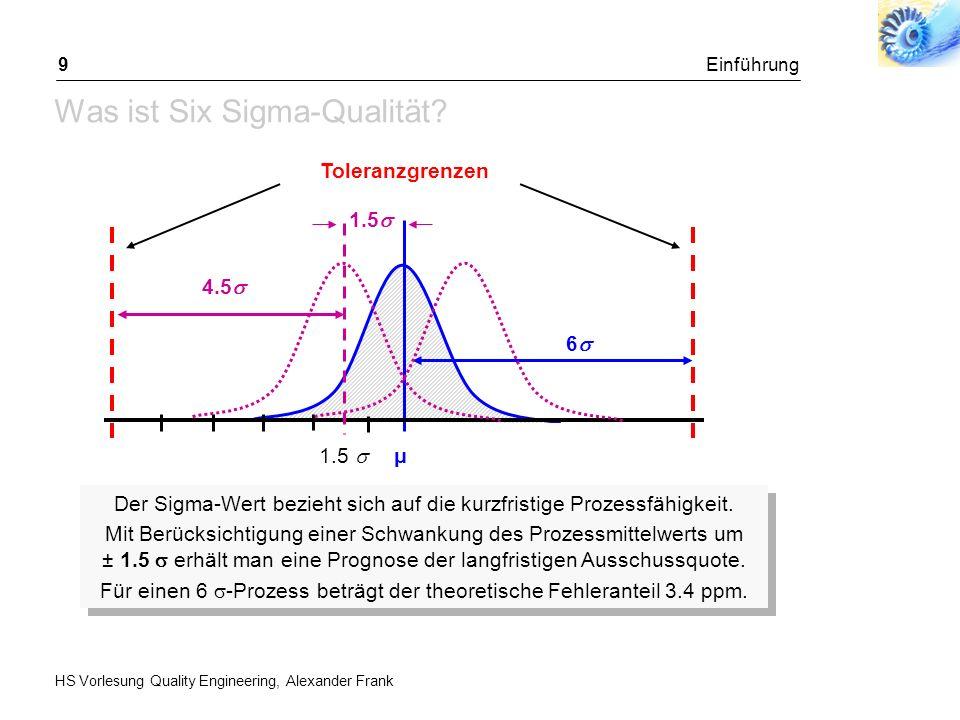 Einführung in Six Sigma