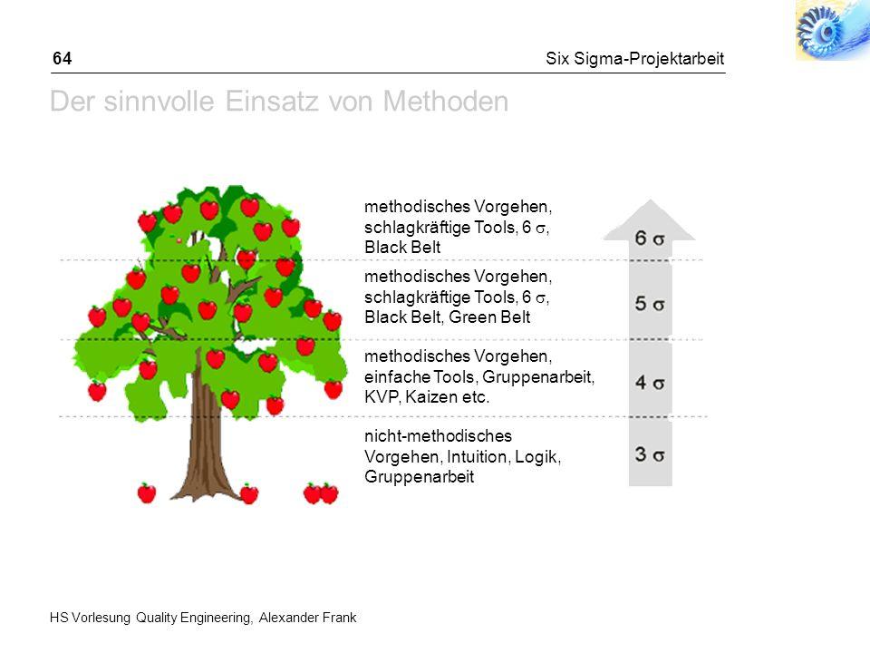 Beispiel Projektstatusblatt