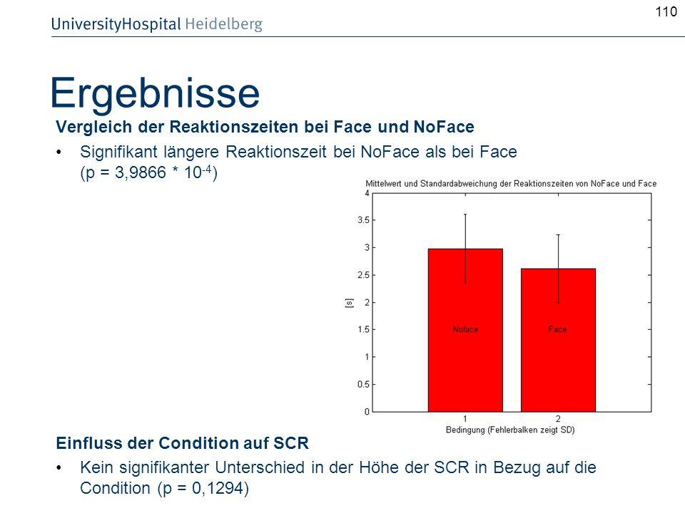 Ergebnisse Vergleich der Reaktionszeiten bei Face und NoFace