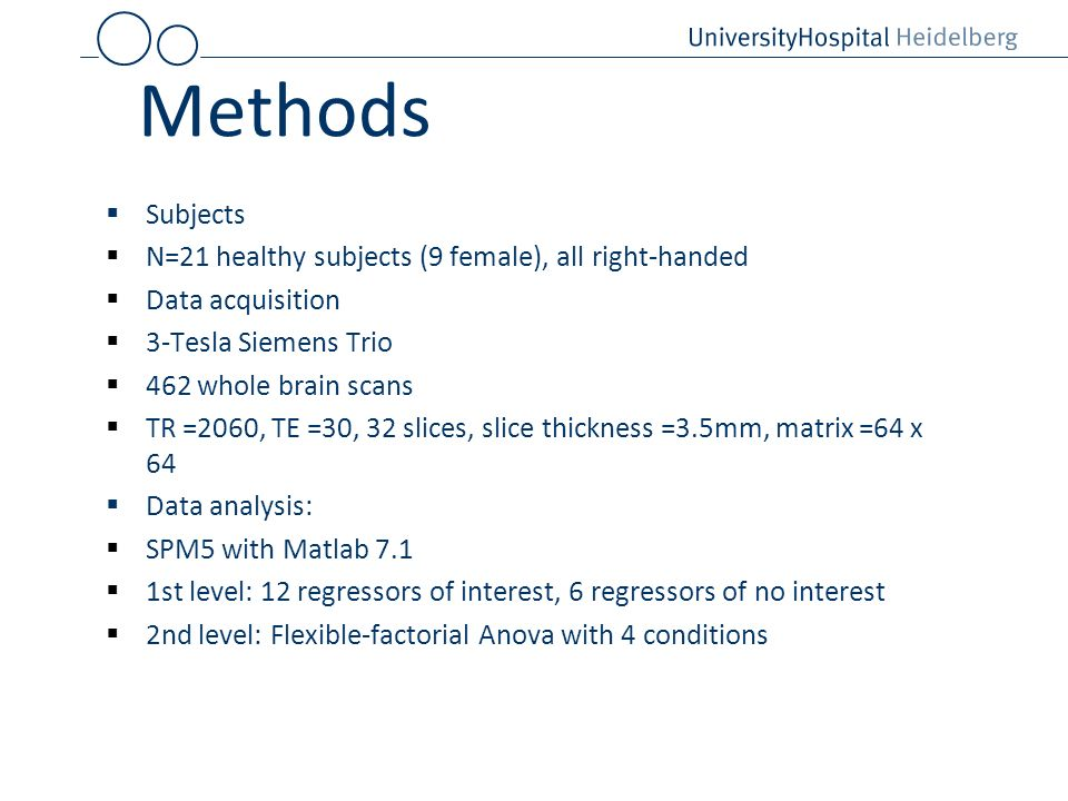 Methods Subjects N=21 healthy subjects (9 female), all right-handed