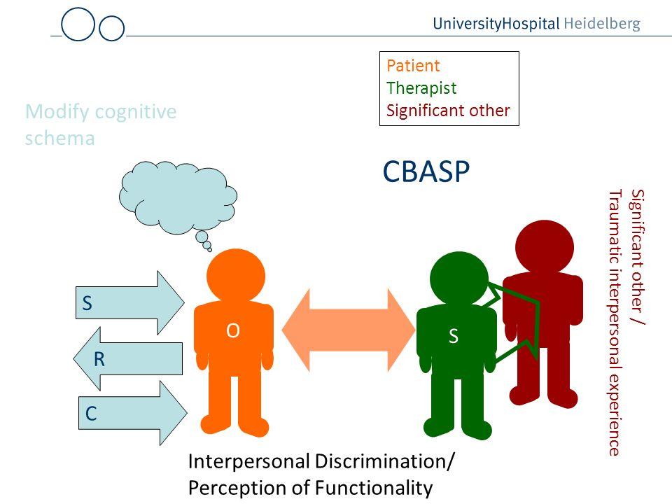 CBASP Modify cognitive schema S O S S R C