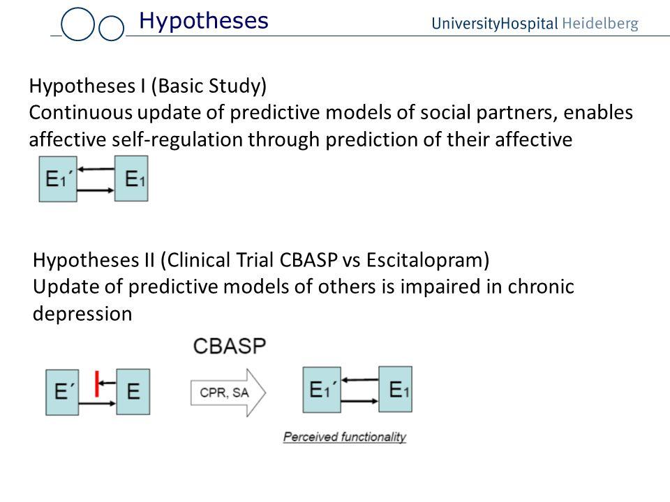 Hypotheses I (Basic Study)