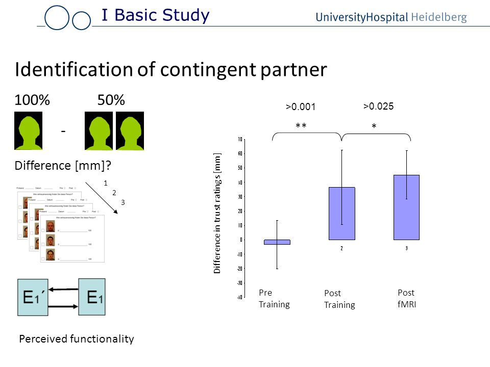Identification of contingent partner