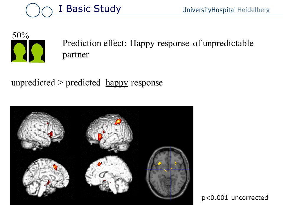 Prediction effect: Happy response of unpredictable partner