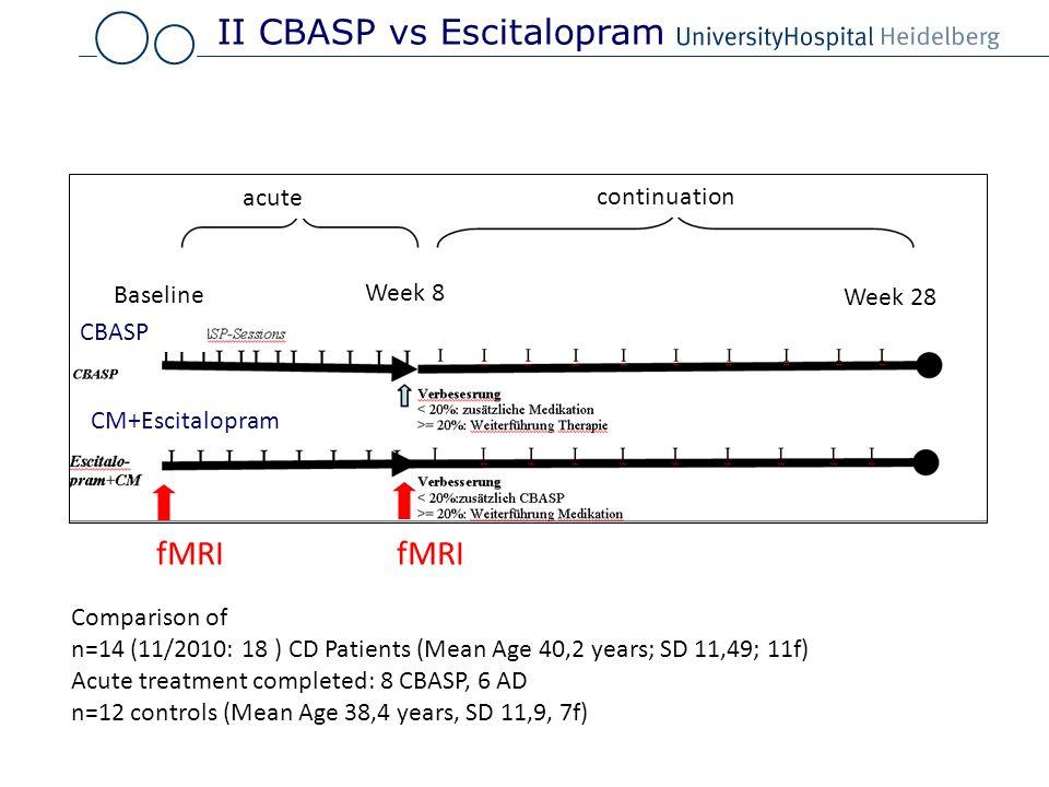 II CBASP vs Escitalopram