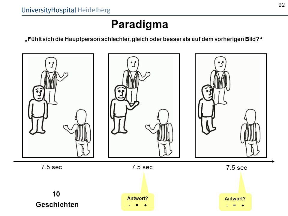 Paradigma 10 Geschichten 7.5 sec 7.5 sec 7.5 sec 92