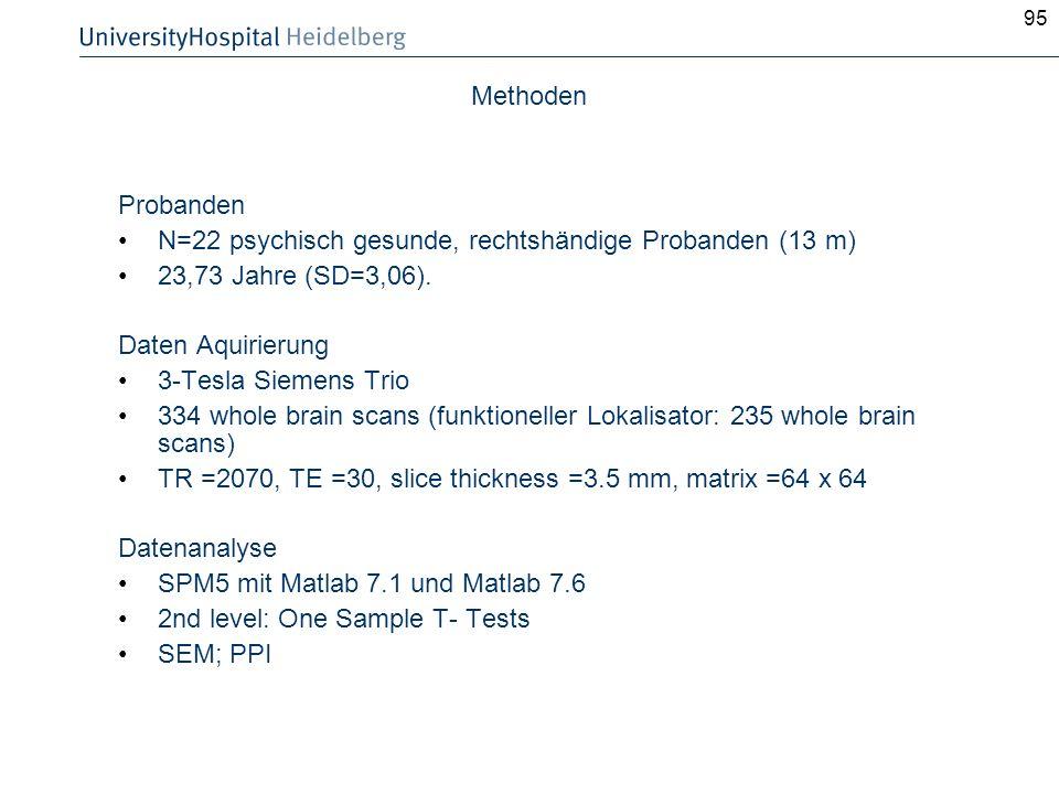 N=22 psychisch gesunde, rechtshändige Probanden (13 m)