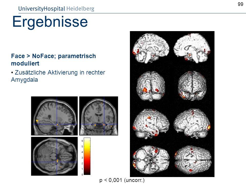 Ergebnisse Face > NoFace; parametrisch moduliert