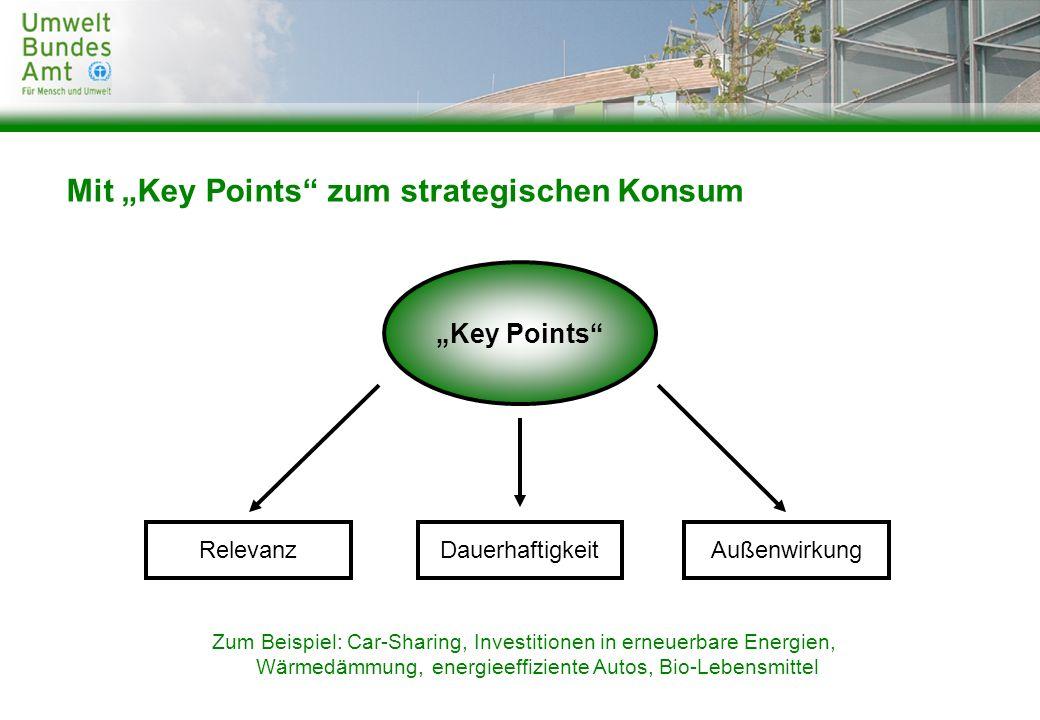 """Mit """"Key Points zum strategischen Konsum"""