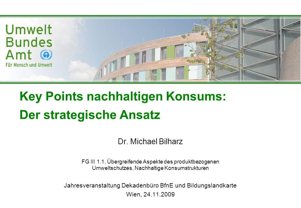 Key Points nachhaltigen Konsums: Der strategische Ansatz