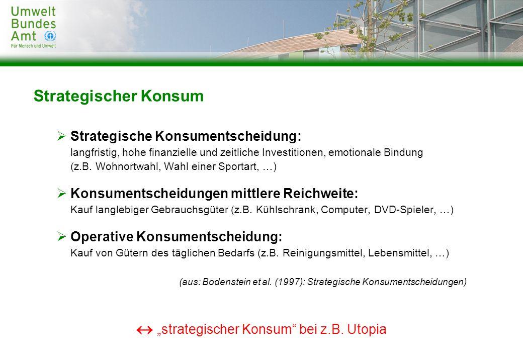 """ """"strategischer Konsum bei z.B. Utopia"""