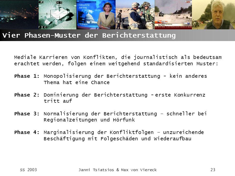 Vier Phasen-Muster der Berichterstattung