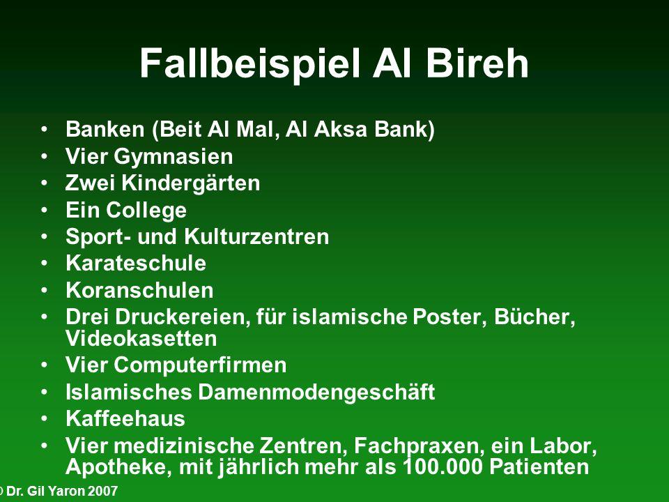 Fallbeispiel Al Bireh Banken (Beit Al Mal, Al Aksa Bank)