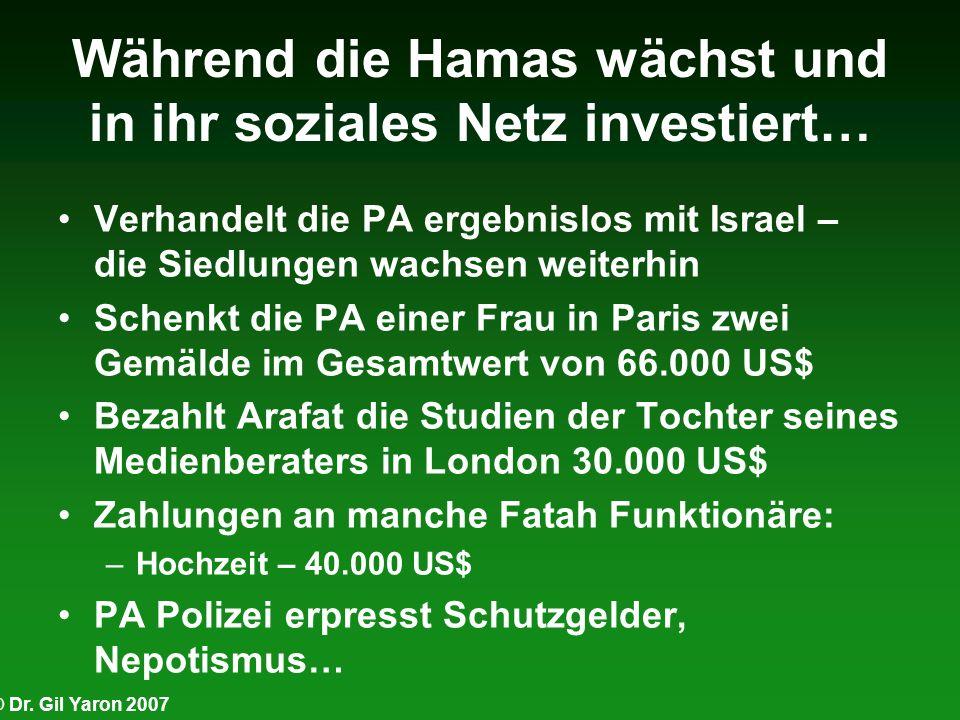 Während die Hamas wächst und in ihr soziales Netz investiert…