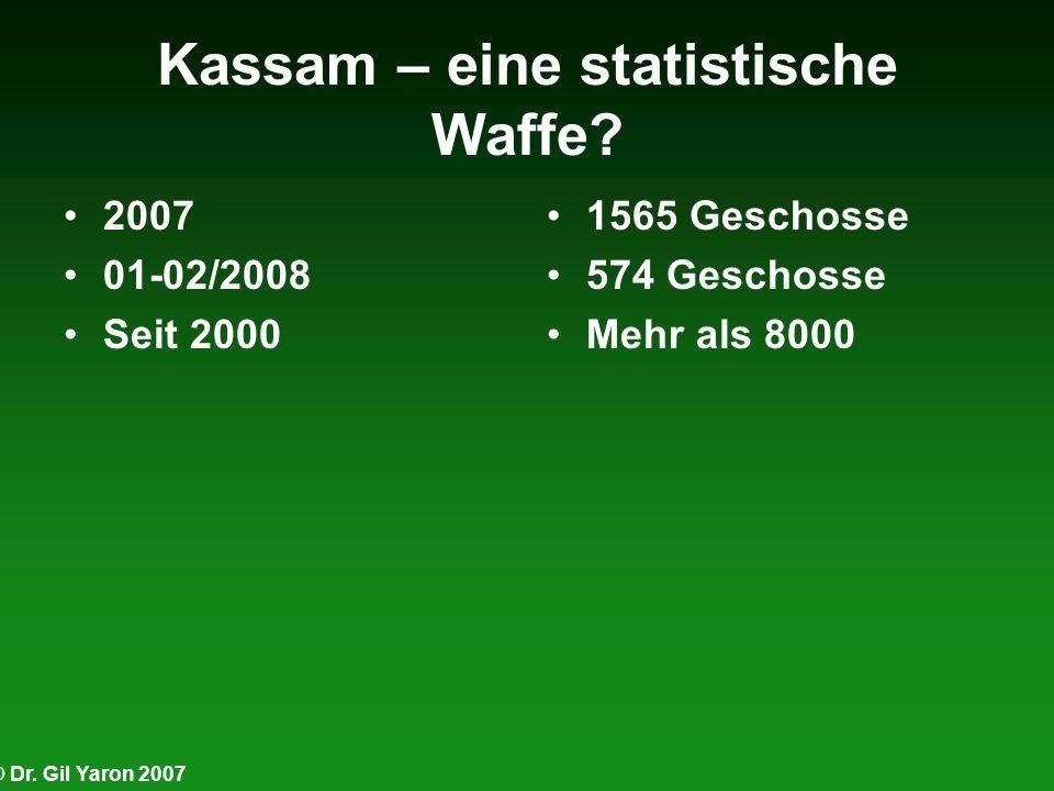 Kassam – eine statistische Waffe