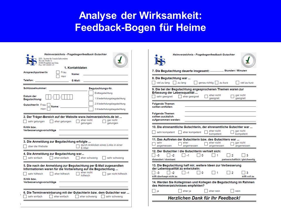 Analyse der Wirksamkeit: Feedback-Bogen für Heime