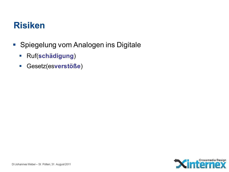 Risiken Spiegelung vom Analogen ins Digitale Ruf(schädigung)