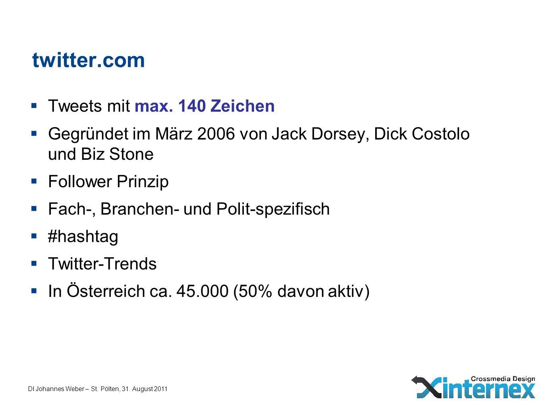 twitter.com Tweets mit max. 140 Zeichen
