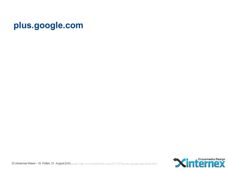 plus.google.com Bildquelle: http://www.thefactsite.com/2011/07/top-ten-google-plus-facts.html