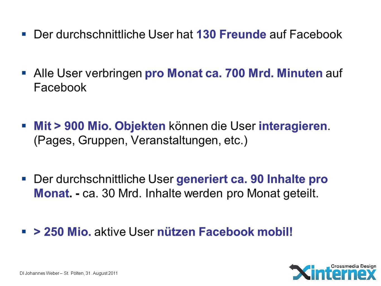 Der durchschnittliche User hat 130 Freunde auf Facebook