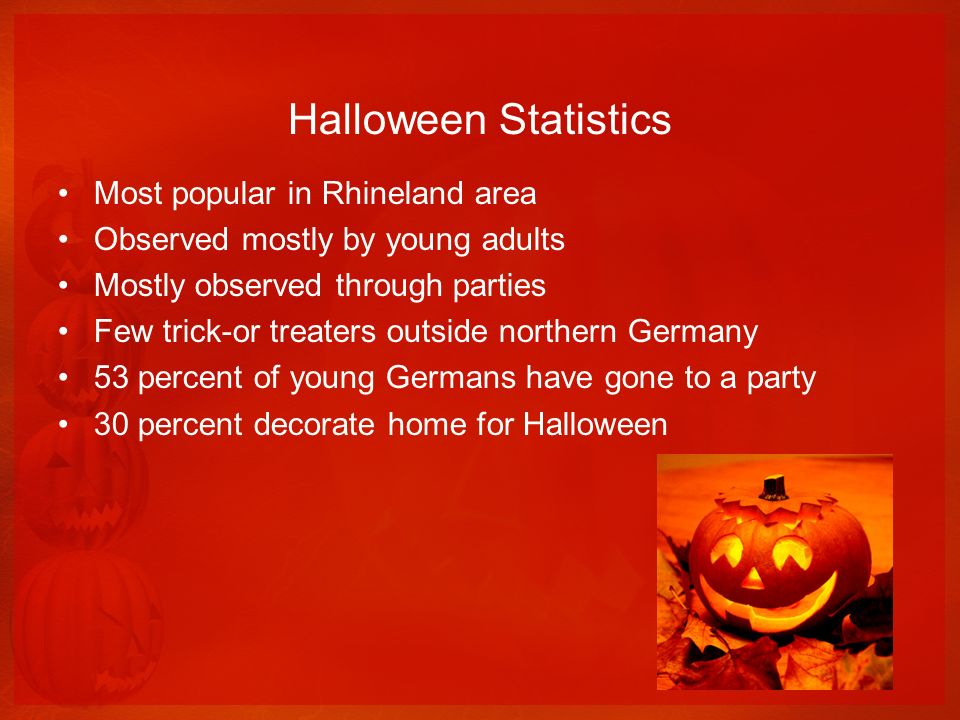 Halloween Statistics Most popular in Rhineland area
