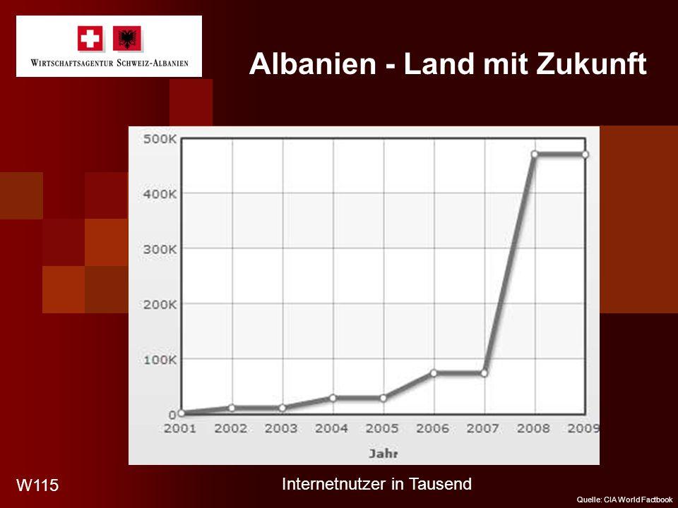 Albanien - Land mit Zukunft