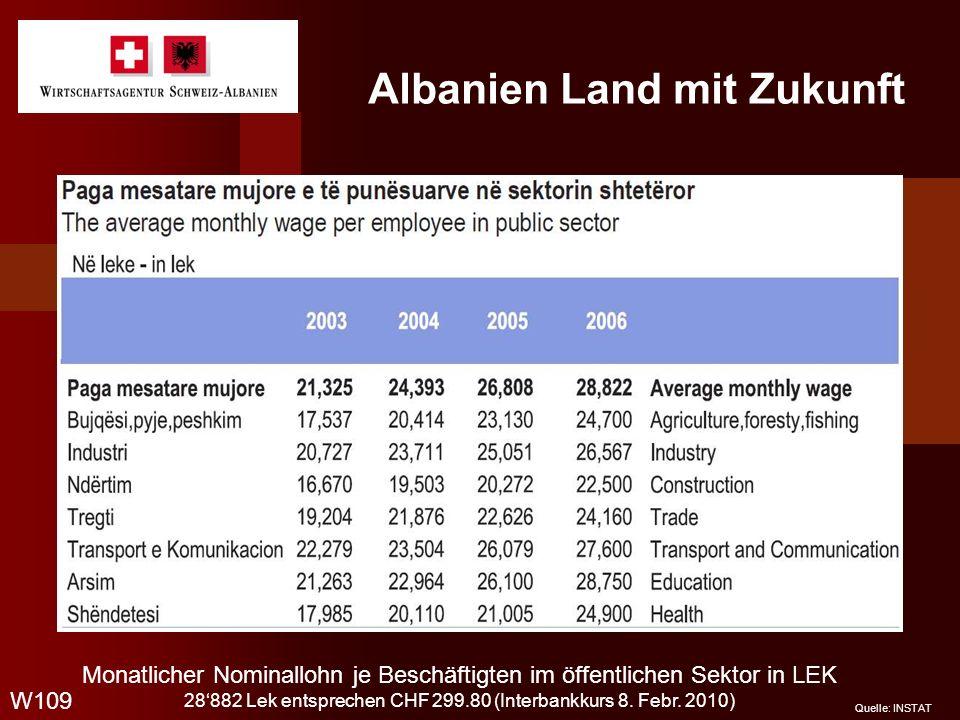 Albanien Land mit Zukunft