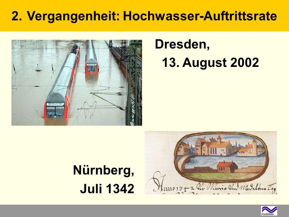Dresden, 13. August 2002 2. Vergangenheit: Hochwasser-Auftrittsrate.