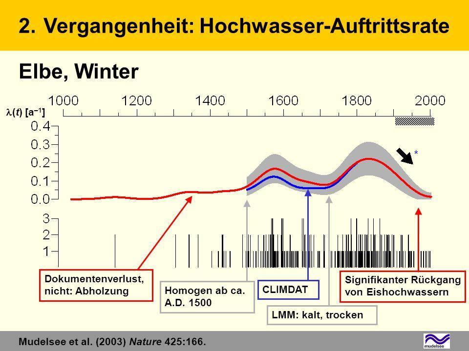 2. Vergangenheit: Hochwasser-Auftrittsrate Elbe, Winter