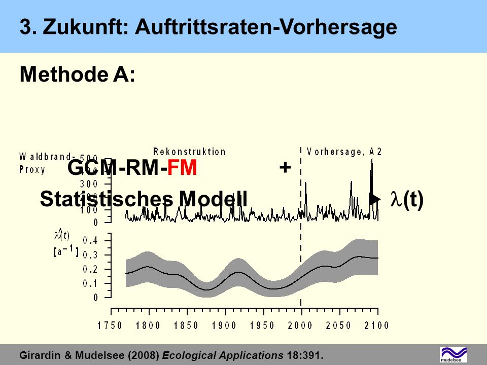 Methode A: GCM-RM-FM + Statistisches Modell  (t)