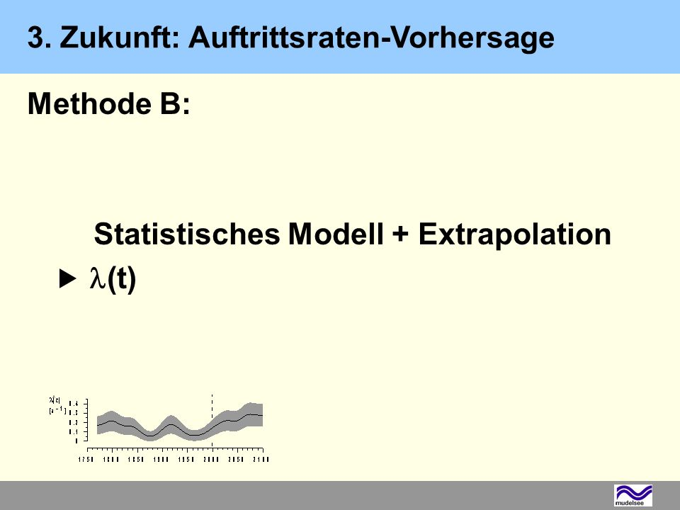 Methode B: Statistisches Modell + Extrapolation  (t)