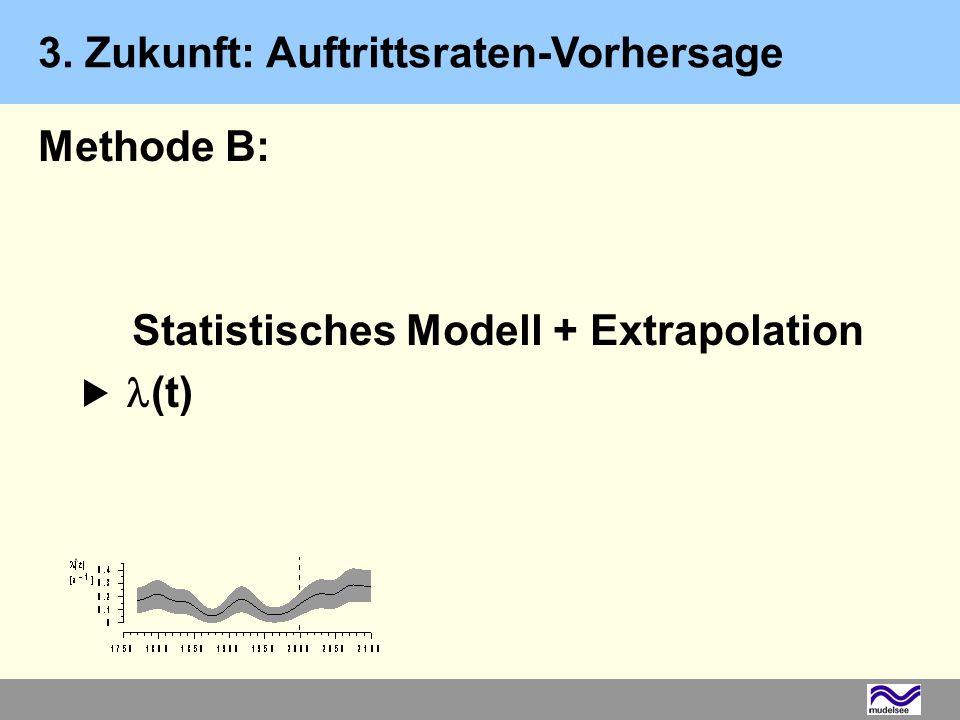 Methode B: Statistisches Modell + Extrapolation  (t)