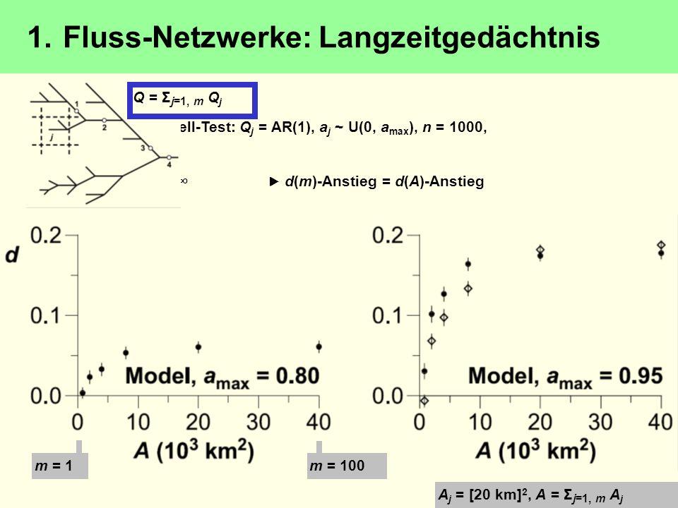 1. Fluss-Netzwerke: Langzeitgedächtnis