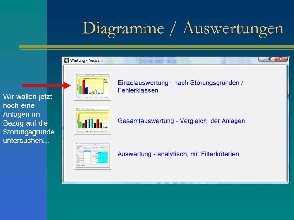 Diagramme / Auswertungen
