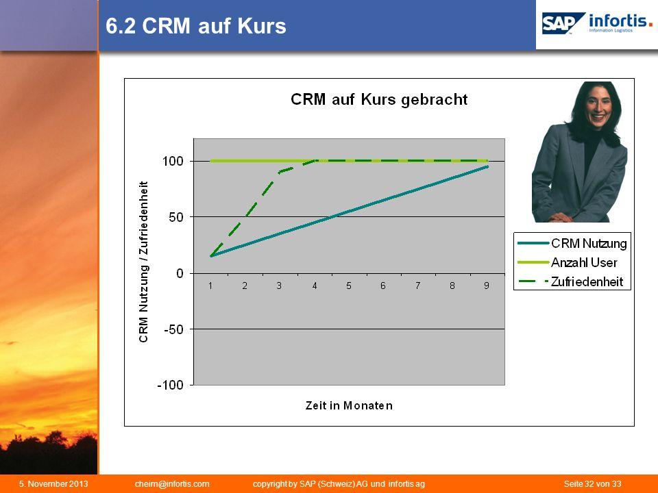 6.2 CRM auf Kurs
