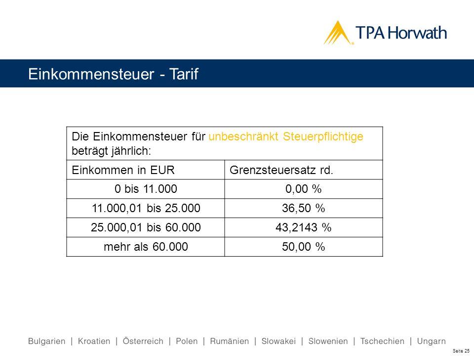 Einkommensteuer - Tarif