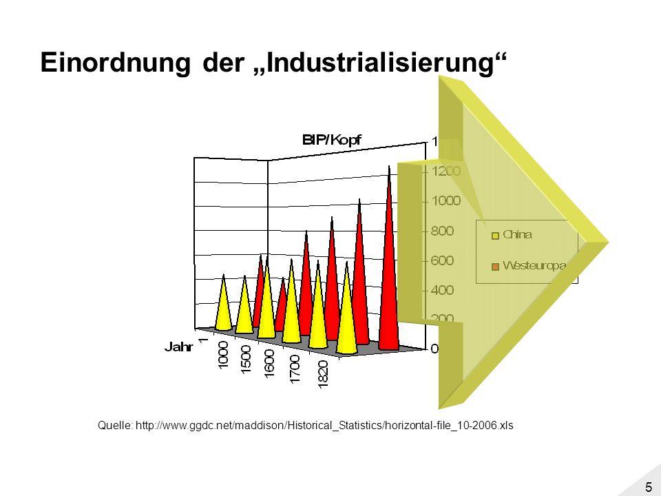 """Einordnung der """"Industrialisierung"""